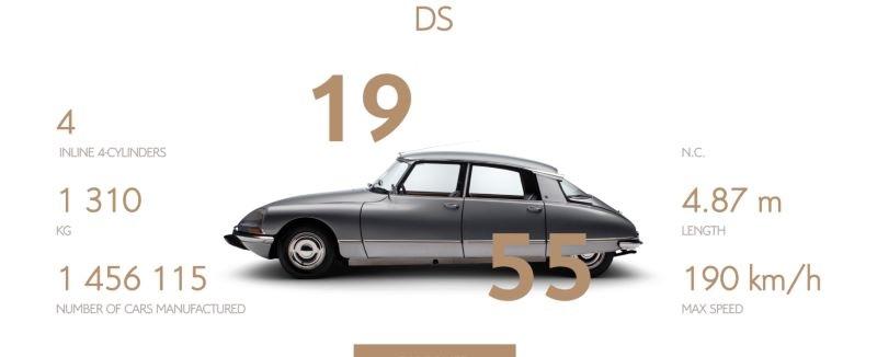 Citroen DS_francia autok