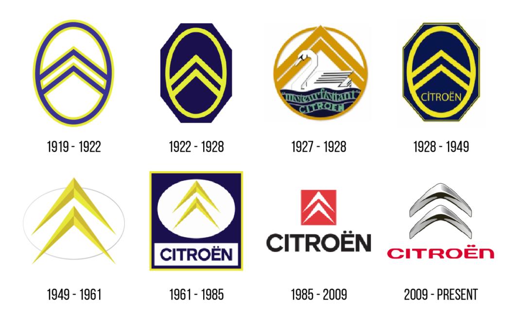 Citroen logo történet
