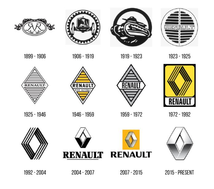 renault logo történet