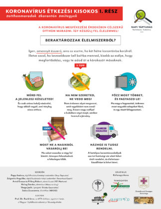 Napi-Taptudas-Koronavirus-etkezesi-kisokos-infografika-2020-03-1