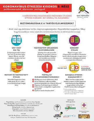 Napi-Taptudas-Koronavirus-etkezesi-kisokos-infografika-2020-03-1 egeszseges etkezes